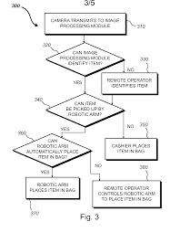 patent us20140180479 bagging with robotic arm google patents