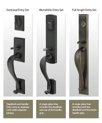 French Door Latch Options - guide to fiberglass entry doors todays entry doors