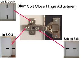 blum cabinet door hinges how to adjust blum 110 cabinet hinges functionalities net