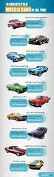 best 20 old muscle cars ideas on pinterest ford mustang boss