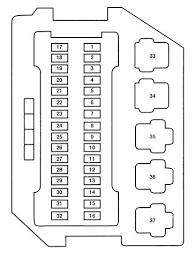 mercury villager 1st generation 1993 u2013 1998 u2013 fuse box diagram