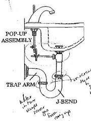 How To Replace A Bathroom Sink Faucet Installing Bathroom Sink Fixtures Easy Tips To Revamp Replacing