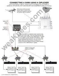 dish network wiring diagram saleexpert me