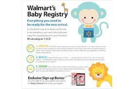 baby registery walmart targets new with online baby registry canadian grocer