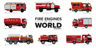 best truck in the world what fire trucks look like around the globe