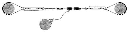 build your own zip line kit u2013 zip line gear diy backyard zip