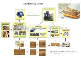 laminate flooring production machines laminate flooring