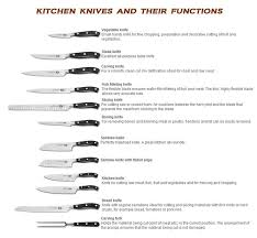 best type of kitchen knives creative ideas types of kitchen knives 99 best kitchen knives