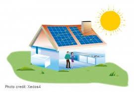 use solar solar power envida ghi