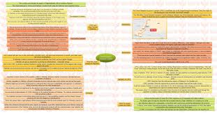 insights mindmaps china pakistan economic corridor insights