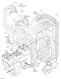 looking for a club car golf cart 48 volt wiring diagram to
