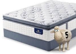 Comfort Dreams Mattress Discover The Perfect Night Of Sleep Serta Com Perfect Sleeper