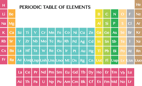 atomic number periodic table atomic number ck 12 foundation