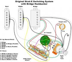 wiring diagrams for fender squier strat u2013 the wiring diagram