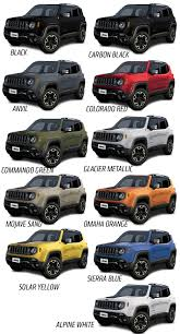 2015 jeep renegade will come in a big selection of great colors