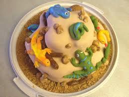 počet nápadů na téma aligator cake na pinterestu 1000 jungle party