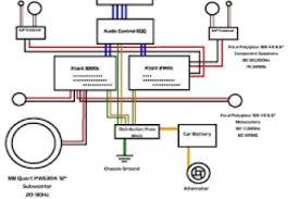 panasonic car stereo wiring color codes wiring diagram