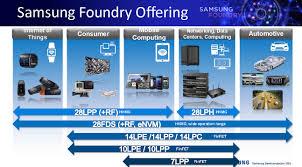 mentor graphics semiconductor manufacturing u0026 design community