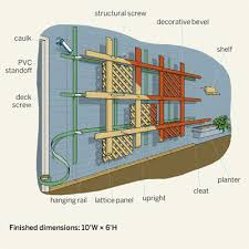 How To Build A Vertical Garden - how to build a living wall vertical garden vertical garden wall