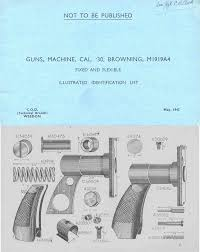 cornell publications machine gun catalogs