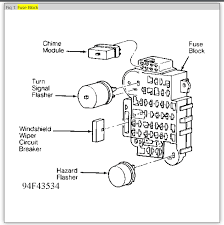 95 jeep fuse diagram turn signal flasher electrical problem 6 cyl four wheel drive