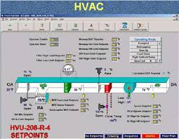 schematics of a hvac system operation with a computerized control