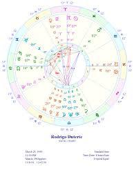 diary of a mundane astrologer june 2017