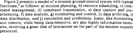presents a model of a mission ground system with typical