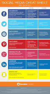 social media cheat sheet for brands infographic u2014 likeable media