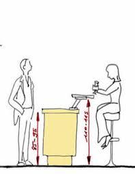hauteur plan de travail cuisine standard plan de travail standard cuisine en i m anglique blanc creer un