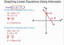 graphing linear equations tessshebaylo