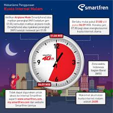 cara internet malam three dipakai siang 2 trik internet malam smartfren ibnuwajak id
