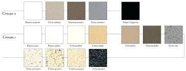 plan de travail cuisine quartz ou granit prix granit cuisine prix du granit pour plan de travail cuisine