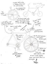 bicycle sketch page by erondagirl on deviantart