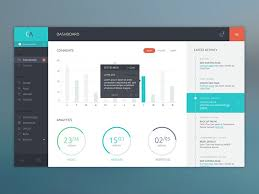 wordpress galley templates cool admin templates for websites and apps 20 examples of beautifully designed admin dashboards