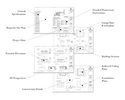 how to find blueprints of your house here at accu blueprints house plans we are experts in