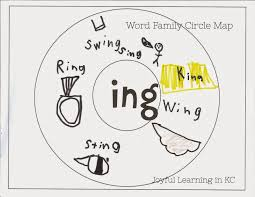 Thinking Map Joyful Learning In Kc Dr Seuss Word Families Thinking Maps