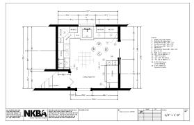 home design ideas kitchen kitchen design principles kitchen