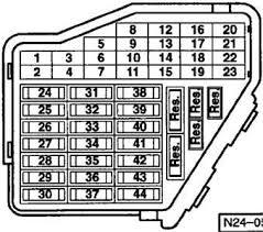 fuse box diagram audi a3 fuse wiring diagrams instruction