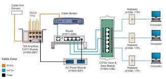 568a wiring diagram wiring diagram simonand
