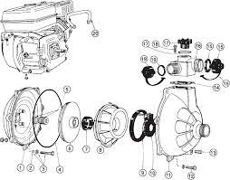 davey 931 pump spares breakdown bidgee pumps u0026 irrigation your