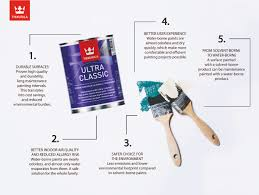 exterior house painting cost home design best exterior house tikkurila group media articles environment sets the rules 5 facts about tikkurila s water borne exterior paints
