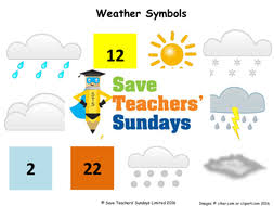 weather forecasts in spanish 2 lessons plans powerpoints with
