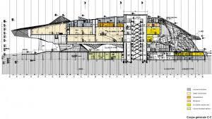 Co Op City Floor Plans by Musée Des Confluences By Coop Himmelb L Au