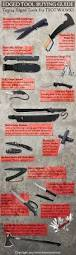 Kitchen Knives Guide Knives U0026 Cutting Tools The Savannah Arsenal Project