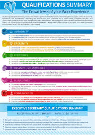 how to write a qualifications summary resume genius infographic
