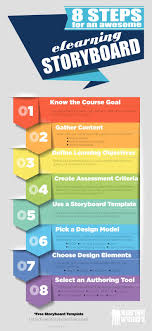 e learning strategy template 25 best design ideas on blooms taxonomy