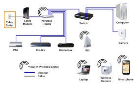 ethernet wiring diagram home wiring diagrams instruction