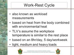 5 day work week monitor thermal stress ppt download