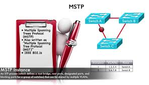 What Is Root Bridge Mstp Theory Best Cisco Ccna Ccnp And Linux Centos Pdf Notes